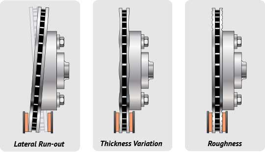 brake-problems (1)